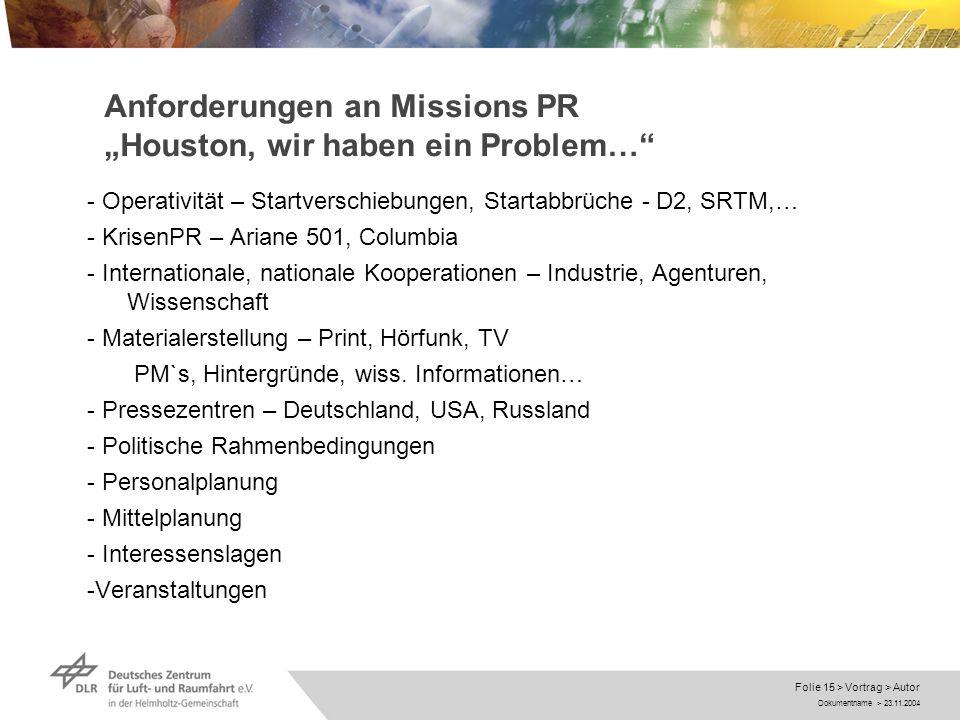 Dokumentname > 23.11.2004 Folie 15 > Vortrag > Autor Anforderungen an Missions PR Houston, wir haben ein Problem… - Operativität – Startverschiebungen