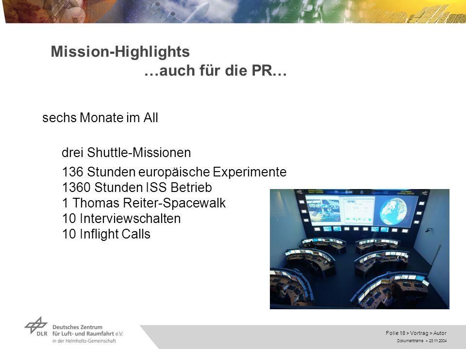 Dokumentname > 23.11.2004 Folie 18 > Vortrag > Autor Mission-Highlights …auch für die PR… sechs Monate im All drei Shuttle-Missionen 136 Stunden europ