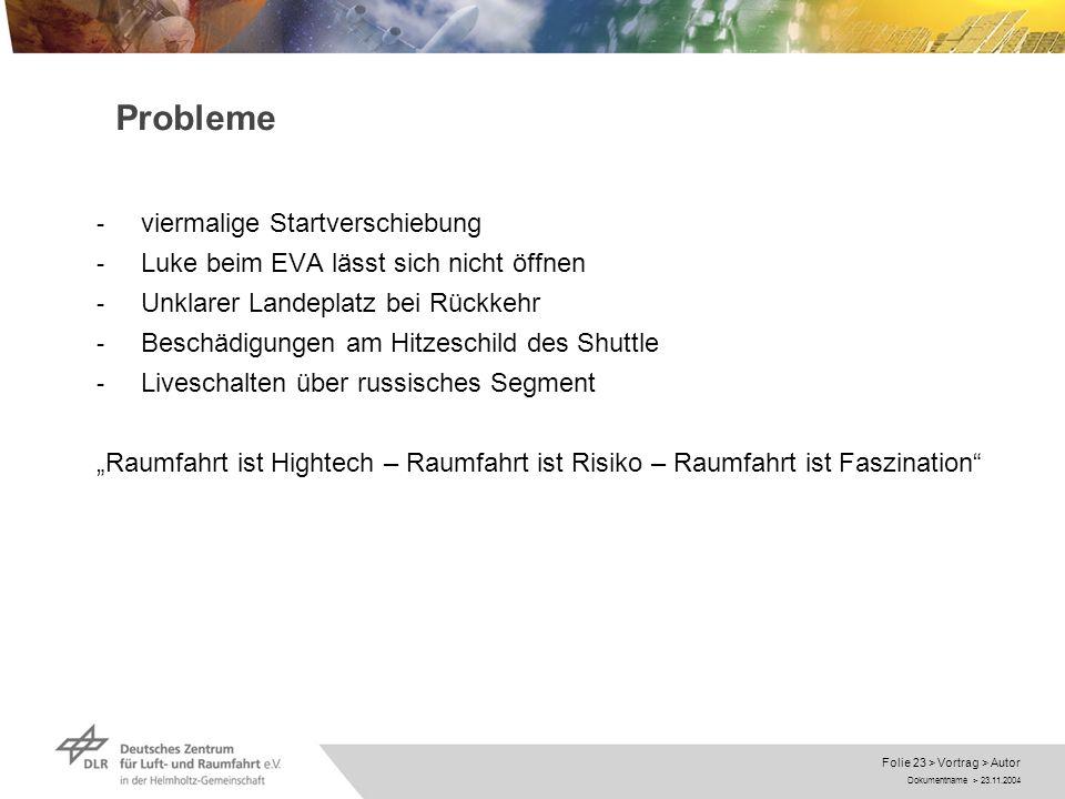 Dokumentname > 23.11.2004 Folie 23 > Vortrag > Autor Probleme - viermalige Startverschiebung - Luke beim EVA lässt sich nicht öffnen - Unklarer Landep