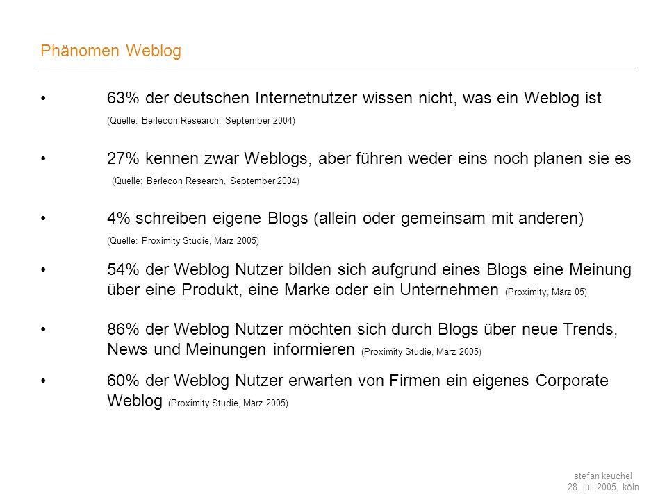 stefan keuchel 28. juli 2005, köln Phänomen Weblog 63% der deutschen Internetnutzer wissen nicht, was ein Weblog ist (Quelle: Berlecon Research, Septe