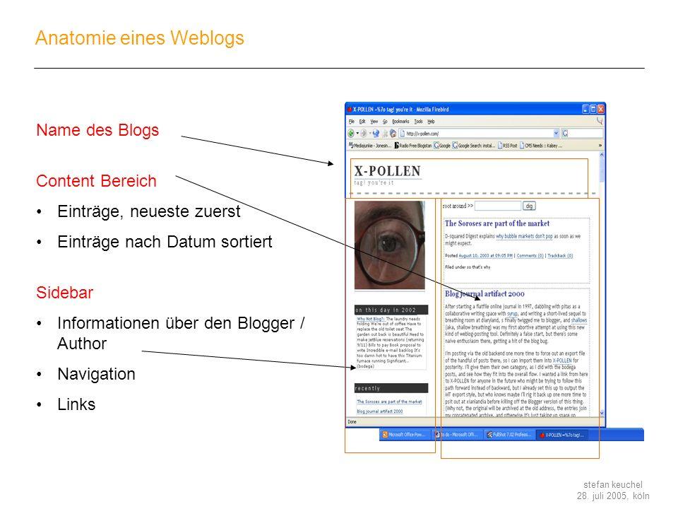 stefan keuchel 28. juli 2005, köln Anatomie eines Weblogs Name des Blogs Content Bereich Einträge, neueste zuerst Einträge nach Datum sortiert Sidebar