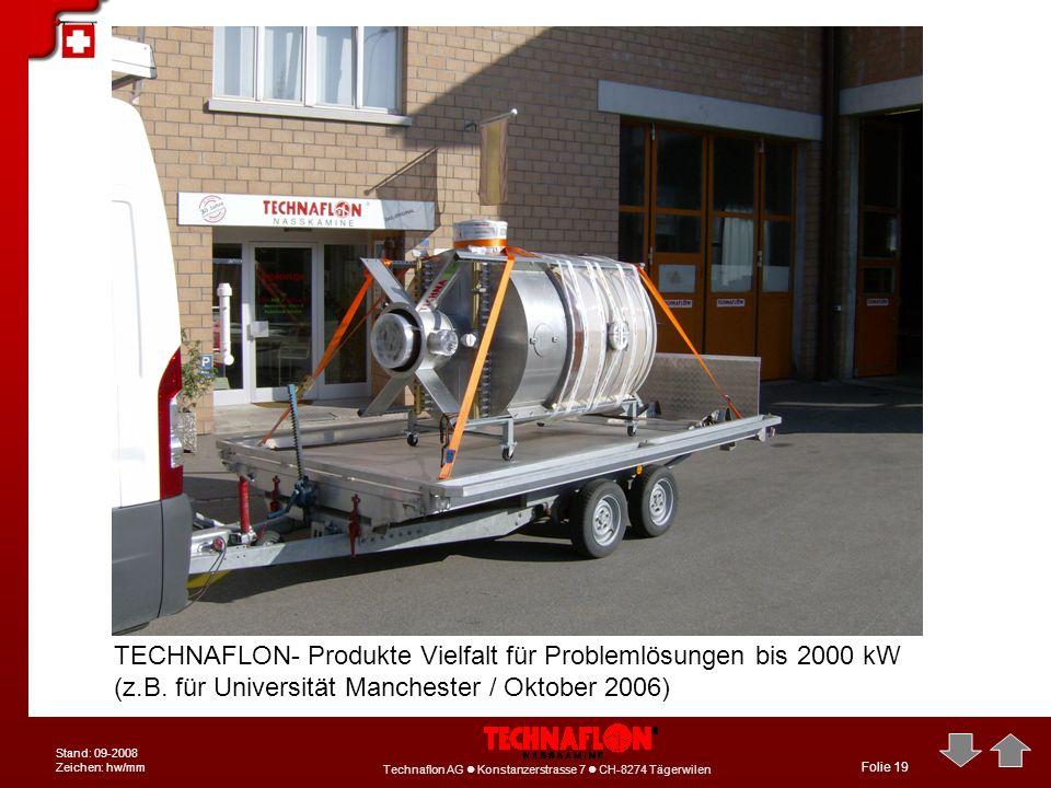 Technaflon AG Konstanzerstrasse 7 CH-8274 Tägerwilen Stand: 09-2008 Zeichen: hw/mm Folie 19 TECHNAFLON- Produkte Vielfalt für Problemlösungen bis 2000