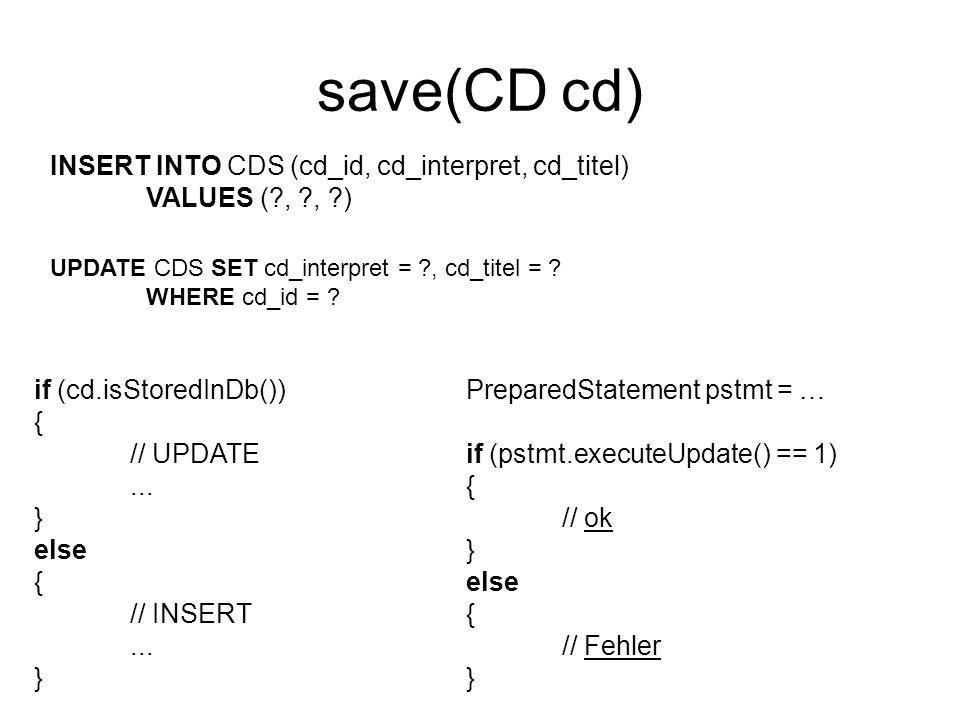 save(CD cd) if (cd.isStoredInDb()) { // UPDATE... } else { // INSERT... } PreparedStatement pstmt = … if (pstmt.executeUpdate() == 1) { // ok } else {