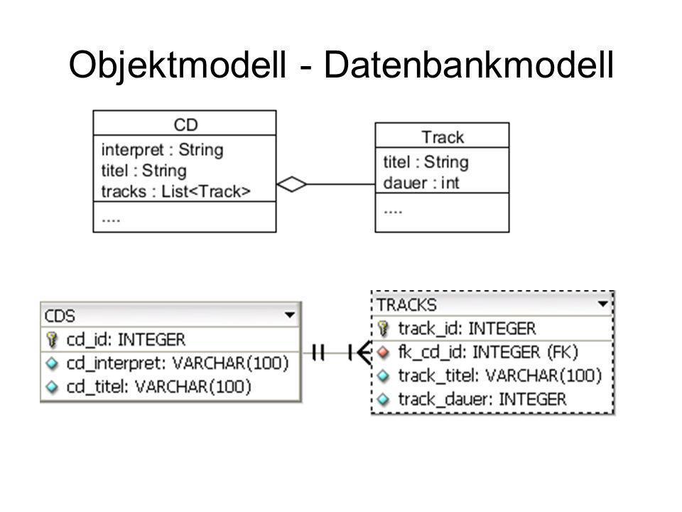 Objektmodell - Datenbankmodell