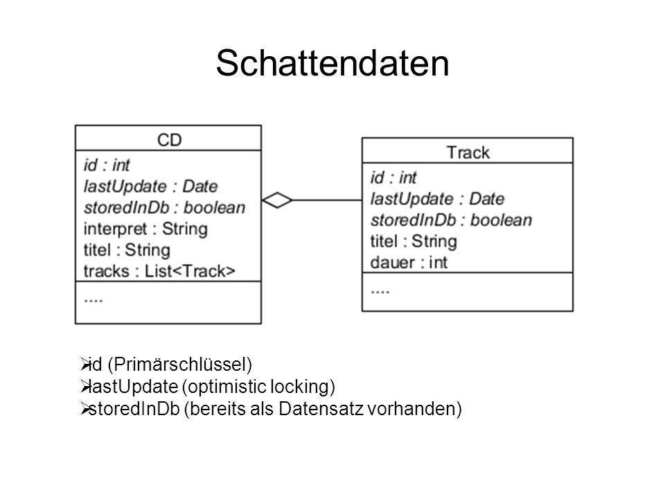Schattendaten id (Primärschlüssel) lastUpdate (optimistic locking) storedInDb (bereits als Datensatz vorhanden)