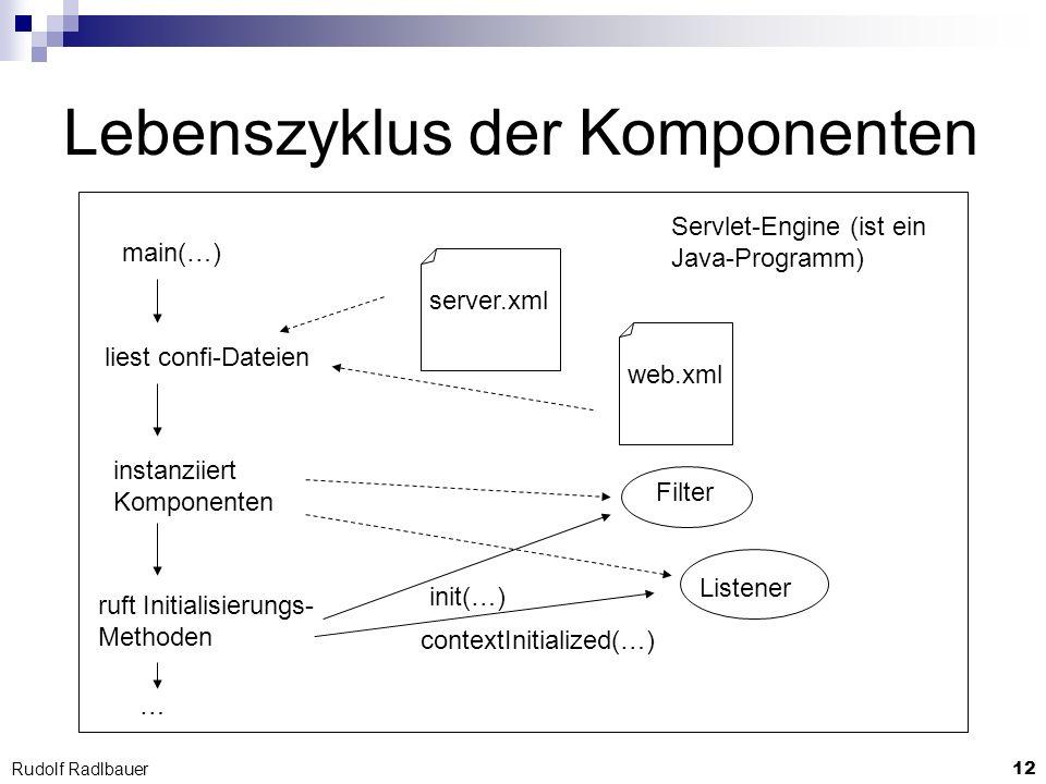 12 Rudolf Radlbauer Lebenszyklus der Komponenten Servlet-Engine (ist ein Java-Programm) main(…) server.xml web.xml liest confi-Dateien instanziiert Ko