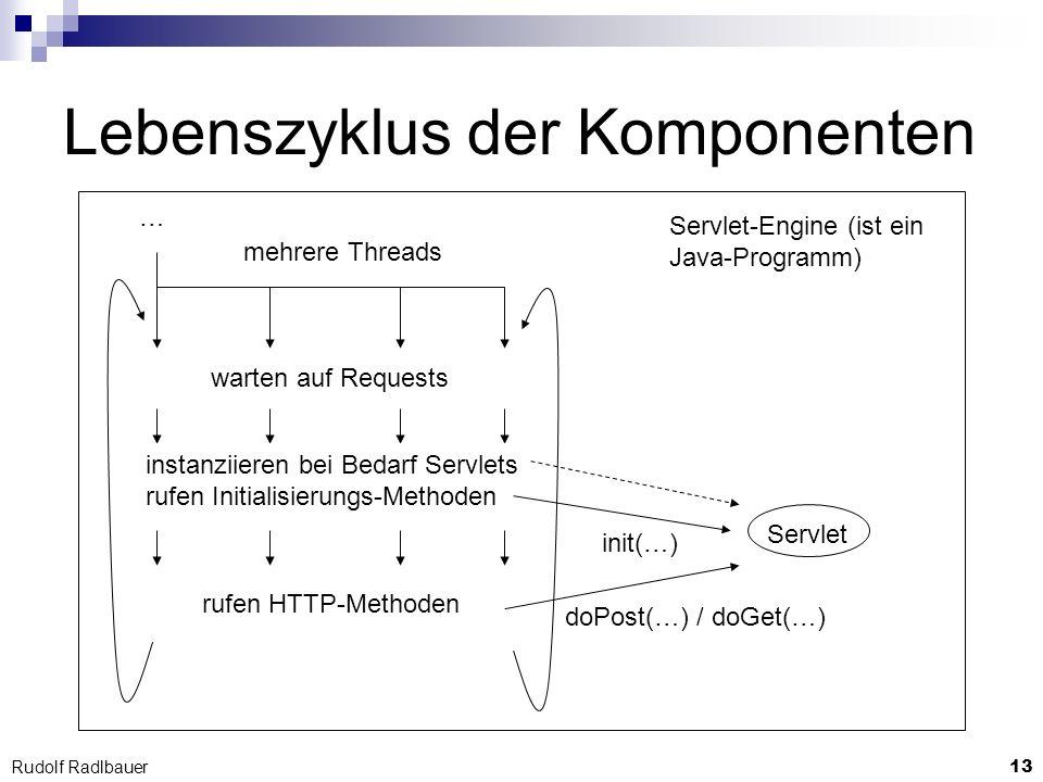 13 Rudolf Radlbauer Lebenszyklus der Komponenten Servlet-Engine (ist ein Java-Programm) … mehrere Threads warten auf Requests instanziieren bei Bedarf