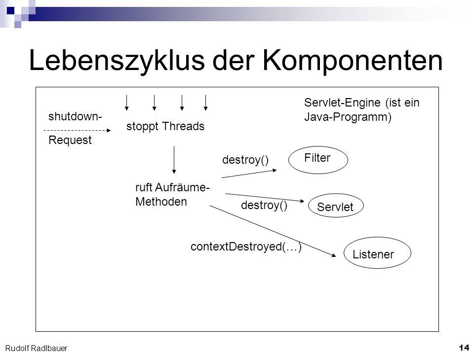 14 Rudolf Radlbauer Lebenszyklus der Komponenten Servlet-Engine (ist ein Java-Programm) shutdown- Request stoppt Threads ruft Aufräume- Methoden Servl