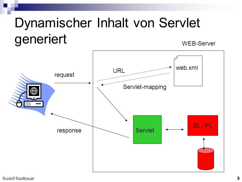 14 Rudolf Radlbauer Lebenszyklus der Komponenten Servlet-Engine (ist ein Java-Programm) shutdown- Request stoppt Threads ruft Aufräume- Methoden Servlet Listener Filter destroy() contextDestroyed(…) destroy()