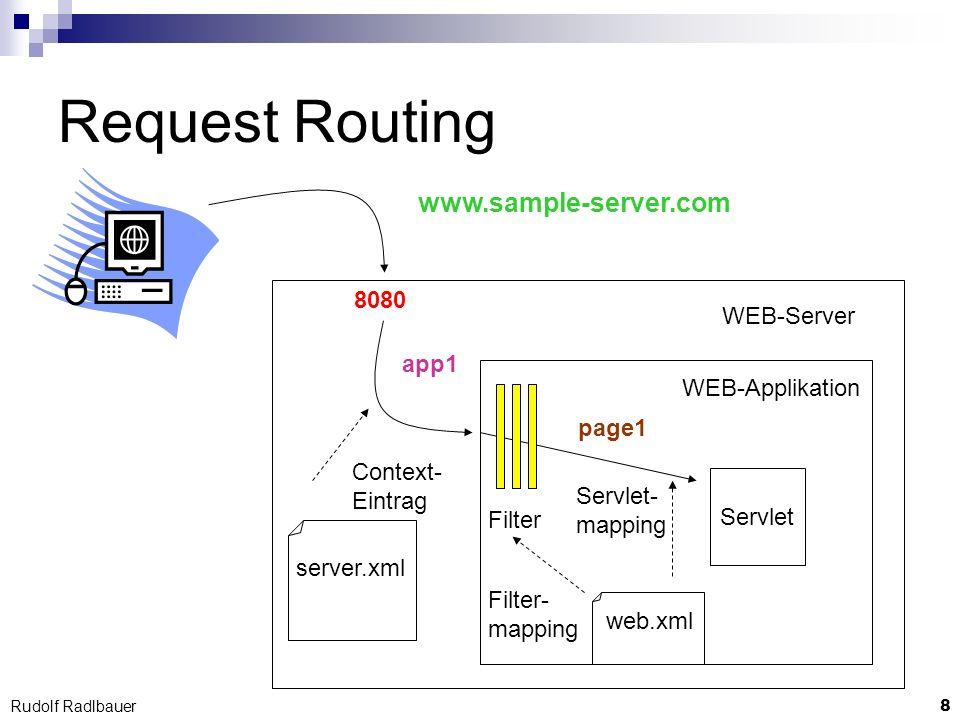 8 Rudolf Radlbauer Request Routing www.sample-server.com WEB-Server server.xml Context- Eintrag app1 WEB-Applikation page1 Filter Servlet web.xml Filt