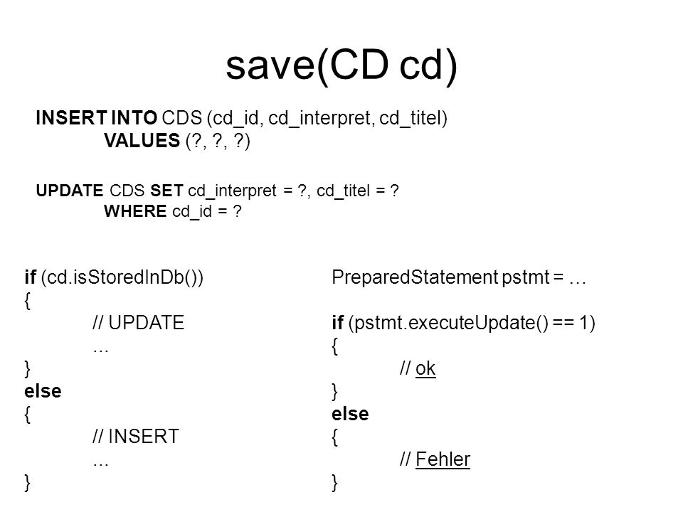 save(CD cd) if (cd.isStoredInDb()) { // UPDATE... } else { // INSERT...