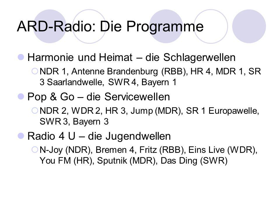 ARD-Radio: Die Programme Harmonie und Heimat – die Schlagerwellen NDR 1, Antenne Brandenburg (RBB), HR 4, MDR 1, SR 3 Saarlandwelle, SWR 4, Bayern 1 P