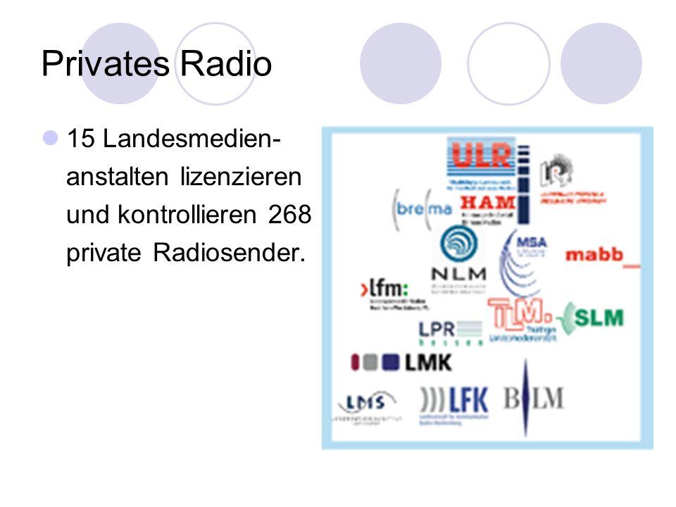 Privates Radio 15 Landesmedien- anstalten lizenzieren und kontrollieren 268 private Radiosender.