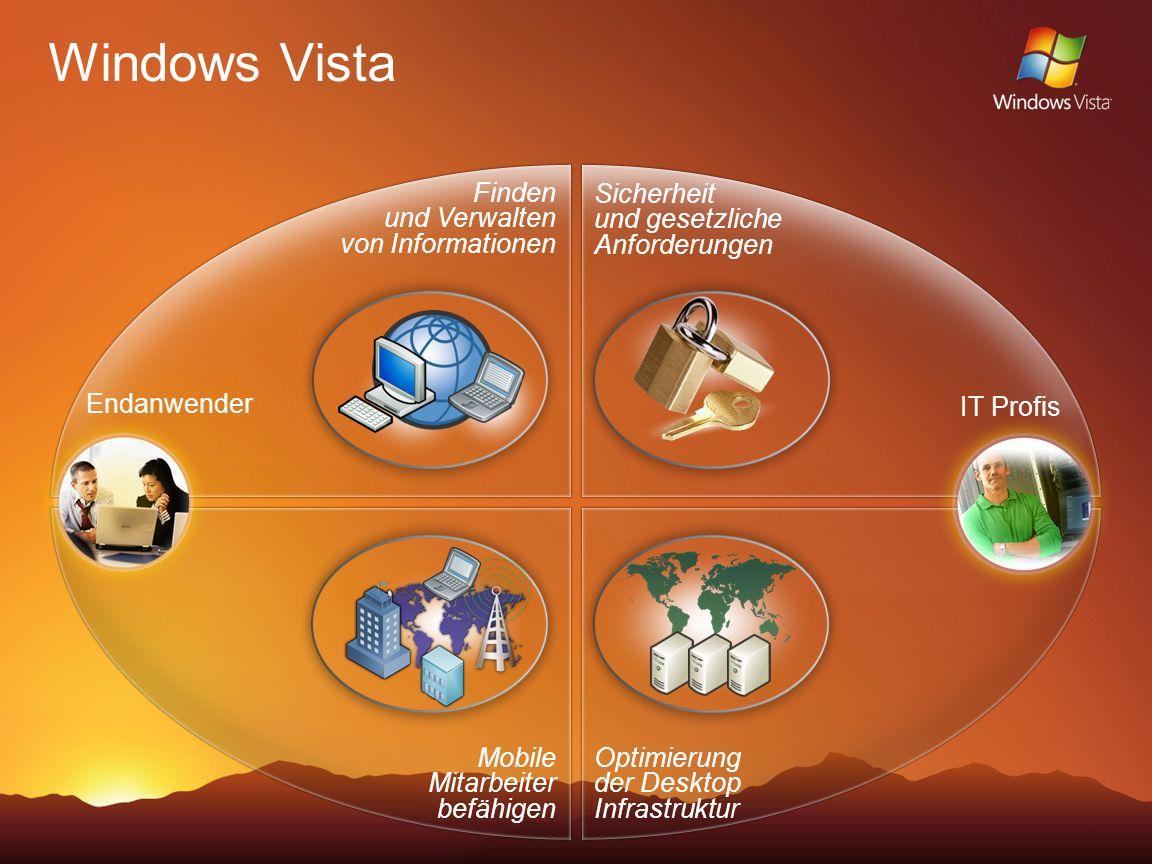 Windows Vista Sicherheit und gesetzliche Anforderungen Finden und Verwalten von Informationen Optimierung der Desktop Infrastruktur Mobile Mitarbeiter