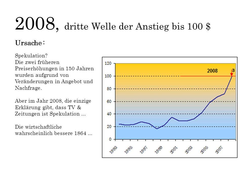 2008, dritte Welle der Anstieg bis 100 $ Ursache : Spekulation? Die zwei früheren Preiserhöhungen in 150 Jahren wurden aufgrund von Veränderungen in A