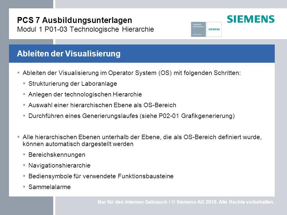 Nur für den internen Gebrauch / © Siemens AG 2010.
