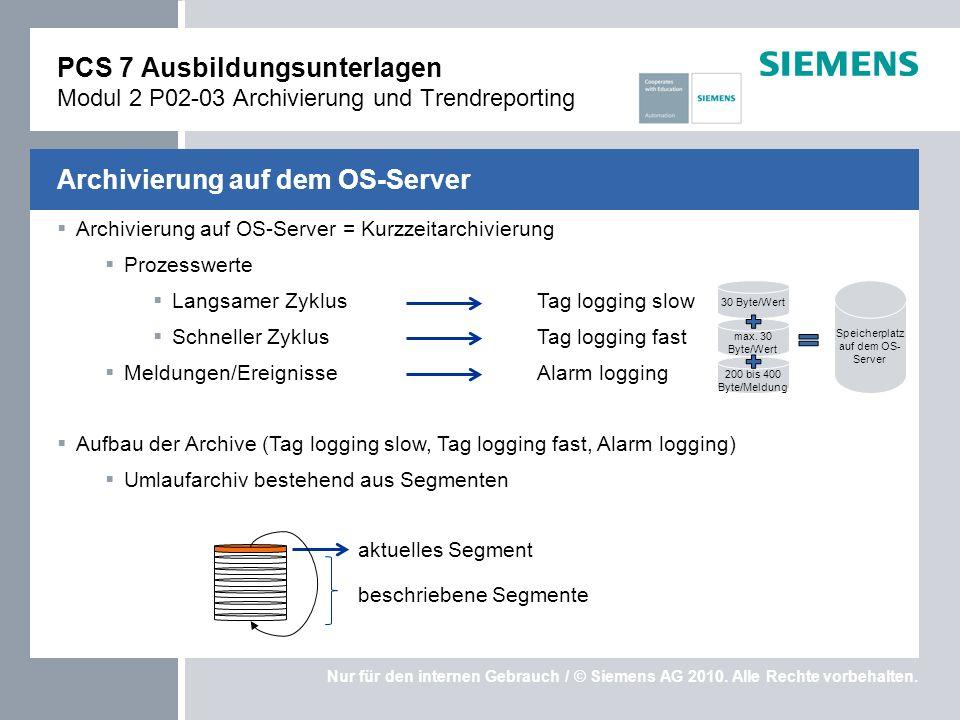 Nur für den internen Gebrauch / © Siemens AG 2010. Alle Rechte vorbehalten. Archivierung auf OS-Server = Kurzzeitarchivierung Prozesswerte Langsamer Z