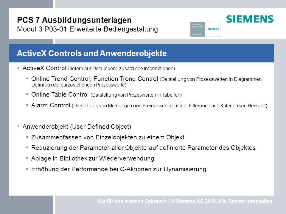 Nur für den internen Gebrauch / © Siemens AG 2010. Alle Rechte vorbehalten. ActiveX Control (liefern auf Detailebene zusätzliche Informationen) Online