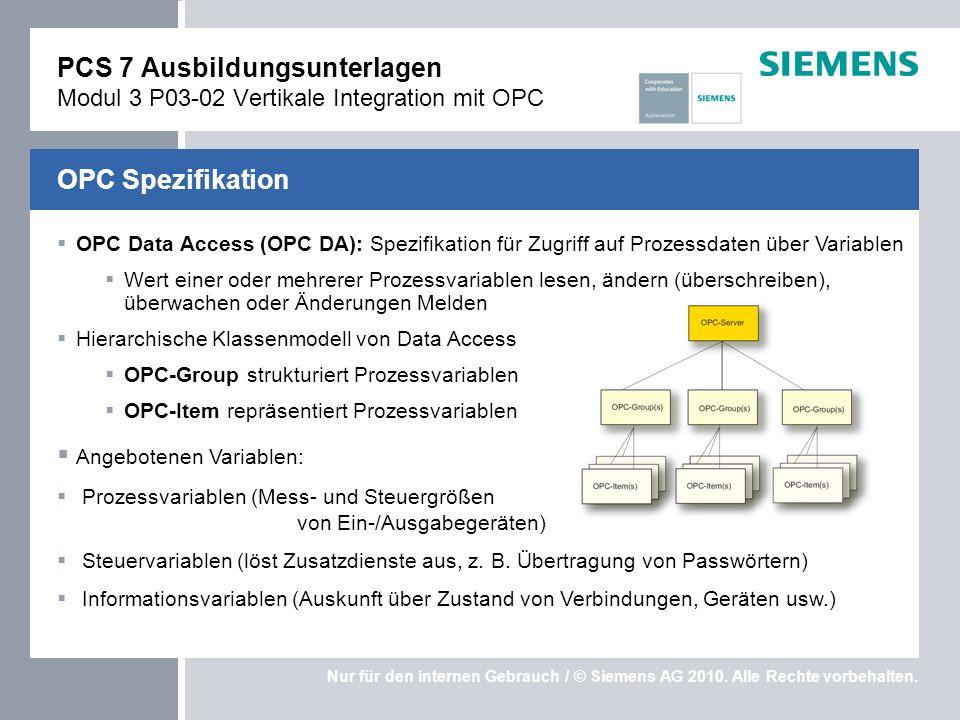 Nur für den internen Gebrauch / © Siemens AG 2010. Alle Rechte vorbehalten. OPC Spezifikation PCS 7 Ausbildungsunterlagen Modul 3 P03-02 Vertikale Int