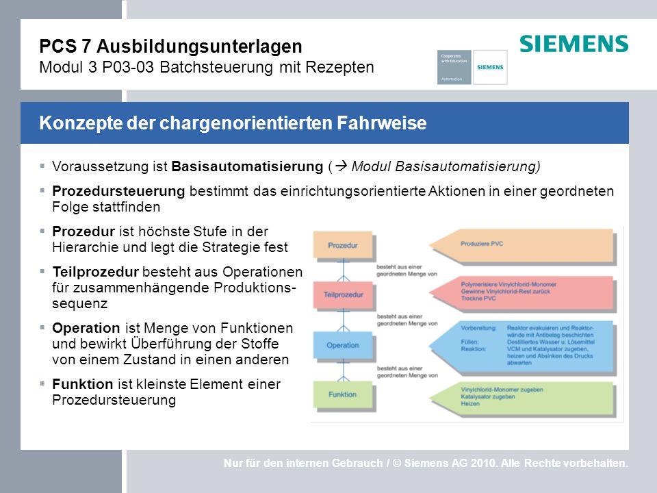 Nur für den internen Gebrauch / © Siemens AG 2010. Alle Rechte vorbehalten. Voraussetzung ist Basisautomatisierung ( Modul Basisautomatisierung) Proze