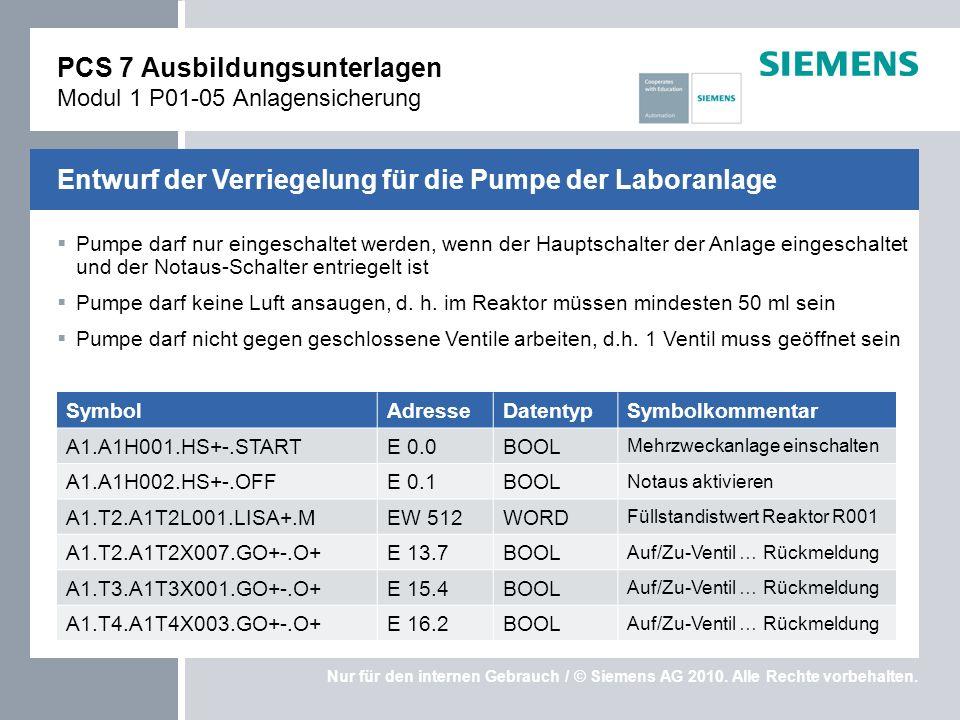 Nur für den internen Gebrauch / © Siemens AG 2010. Alle Rechte vorbehalten. Pumpe darf nur eingeschaltet werden, wenn der Hauptschalter der Anlage ein