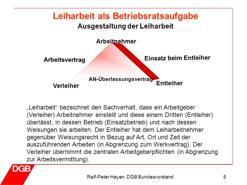 Leiharbeit als Betriebsratsaufgabe Ralf-Peter Hayen, DGB Bundesvorstand5 Arbeitsvertrag Einsatz beim Entleiher Arbeitnehmer Entleiher Verleiher AN-Übe