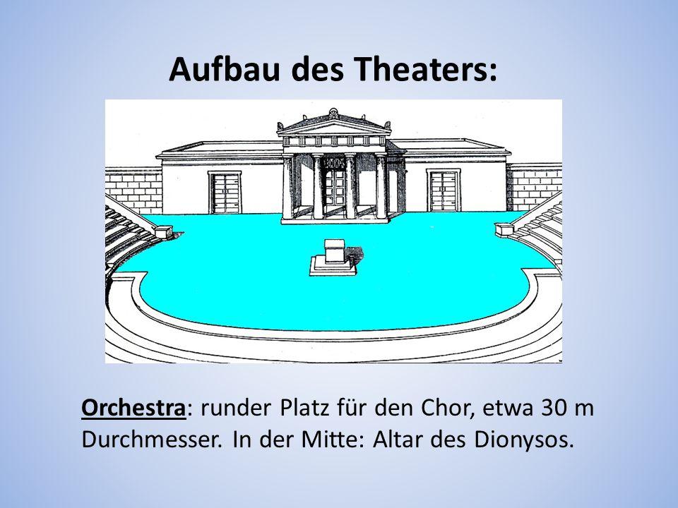 Aufbau des Theaters: Orchestra: runder Platz für den Chor, etwa 30 m Durchmesser. In der Mitte: Altar des Dionysos.