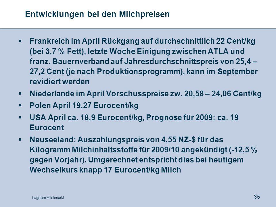 Lage am Milchmarkt 35 Entwicklungen bei den Milchpreisen Frankreich im April Rückgang auf durchschnittlich 22 Cent/kg (bei 3,7 % Fett), letzte Woche E