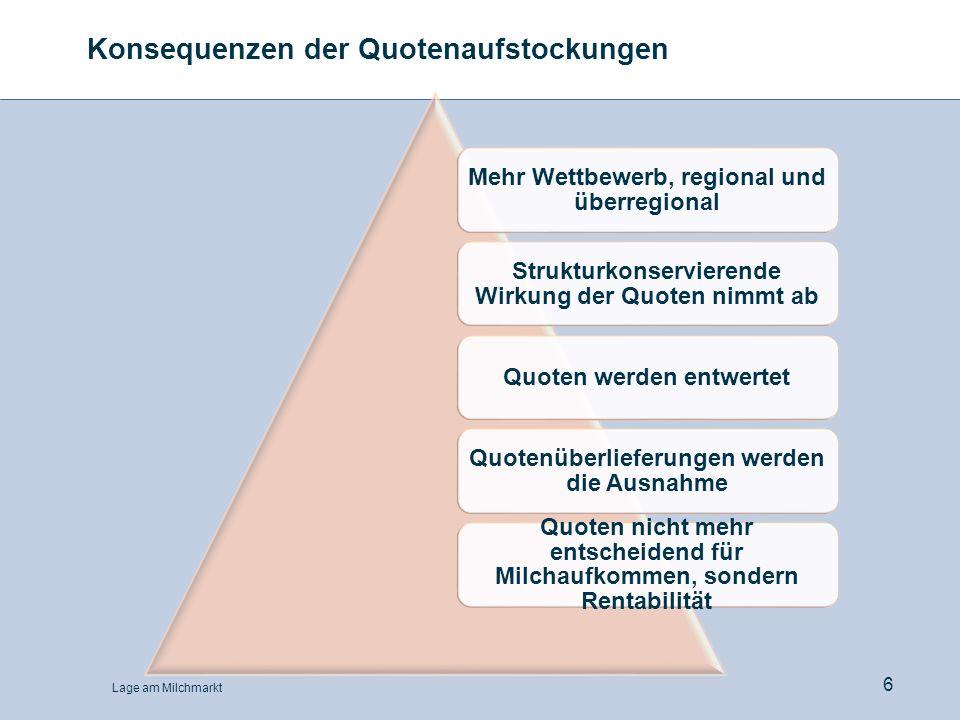 Lage am Milchmarkt 37 Zusammenfassung Milchanlieferung hat Saisonspitze überschritten, Inhaltsstoffe niedrig Weiterhin Überschüsse und Bestandsaufbau, bei Magermilchpulver massiver als bei Butter Exporte auf den Weltmarkt bleiben schwierig, Nachfrage zurückhaltend, starke Konkurrenz EU-Kommission: Exporterstattungen erhöht, Ankauf im Ausschreibungsverfahren bei stabilen Preisen fortgesetzt, Ankauf nach August wird überlegt Preise für Milchprodukte auf historisch niedrigem Niveau (gültiger Interventionsverwertung) stabil, Molkenpulver und Butter wieder leicht steigend, Preise am Spotmarkt zuletzt wieder gestiegen Milchpreise nähern sich Interventionsverwertung
