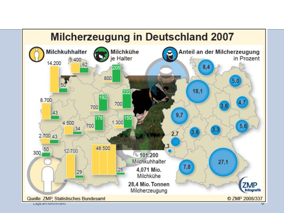 Lage am Milchmarkt 19 Welthandel mit Milch 2008 geschrumpft