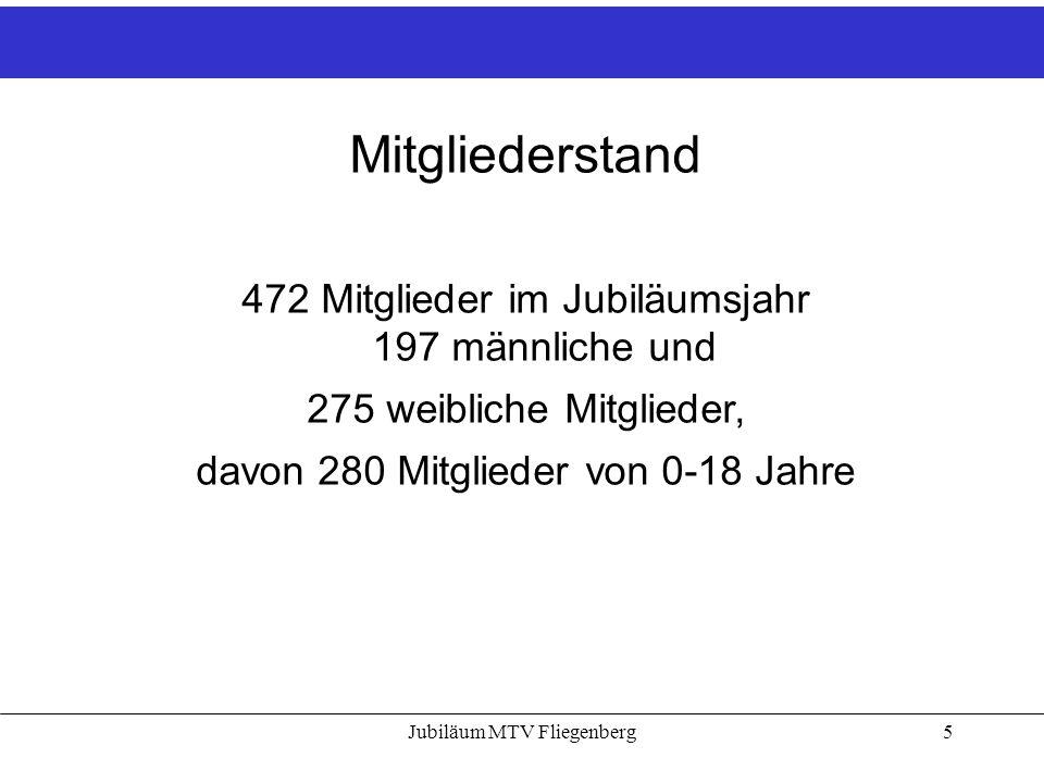 Jubiläum MTV Fliegenberg5 Mitgliederstand 472 Mitglieder im Jubiläumsjahr 197 männliche und 275 weibliche Mitglieder, davon 280 Mitglieder von 0-18 Ja