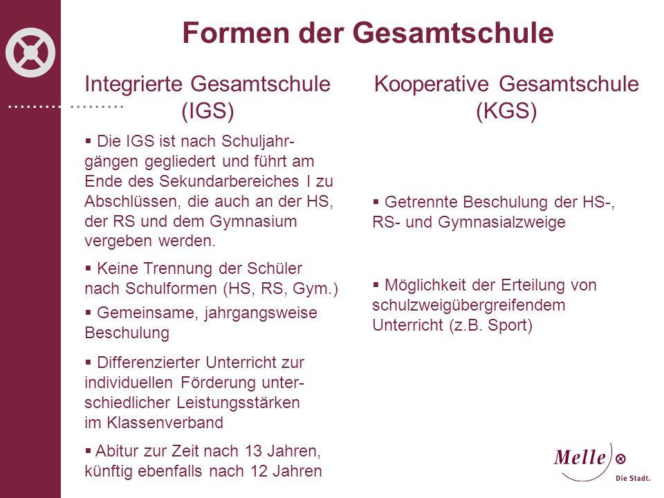 ................... Formen der Gesamtschule Integrierte Gesamtschule (IGS) Kooperative Gesamtschule (KGS) Keine Trennung der Schüler nach Schulformen