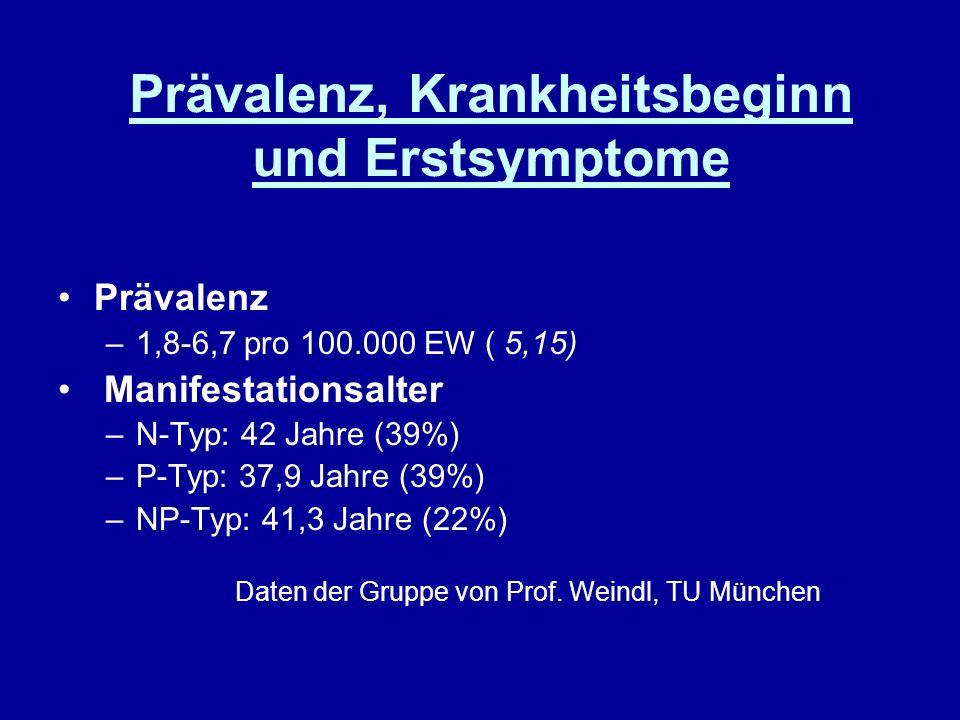 Prävalenz, Krankheitsbeginn und Erstsymptome Prävalenz –1,8-6,7 pro 100.000 EW ( 5,15) Manifestationsalter –N-Typ: 42 Jahre (39%) –P-Typ: 37,9 Jahre (