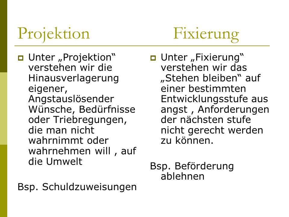 Projektion Fixierung Unter Projektion verstehen wir die Hinausverlagerung eigener, Angstauslösender Wünsche, Bedürfnisse oder Triebregungen, die man n