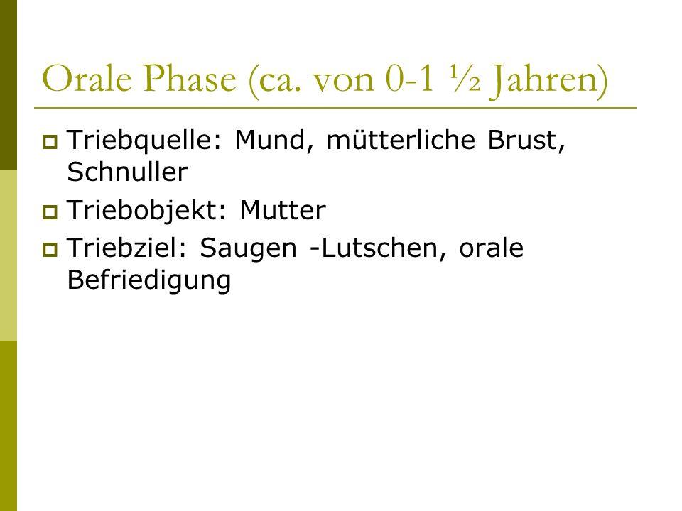 Orale Phase (ca. von 0-1 ½ Jahren) Triebquelle: Mund, mütterliche Brust, Schnuller Triebobjekt: Mutter Triebziel: Saugen -Lutschen, orale Befriedigung