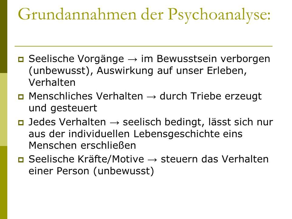 Grundannahmen der Psychoanalyse: Seelische Vorgänge im Bewusstsein verborgen (unbewusst), Auswirkung auf unser Erleben, Verhalten Menschliches Verhalt