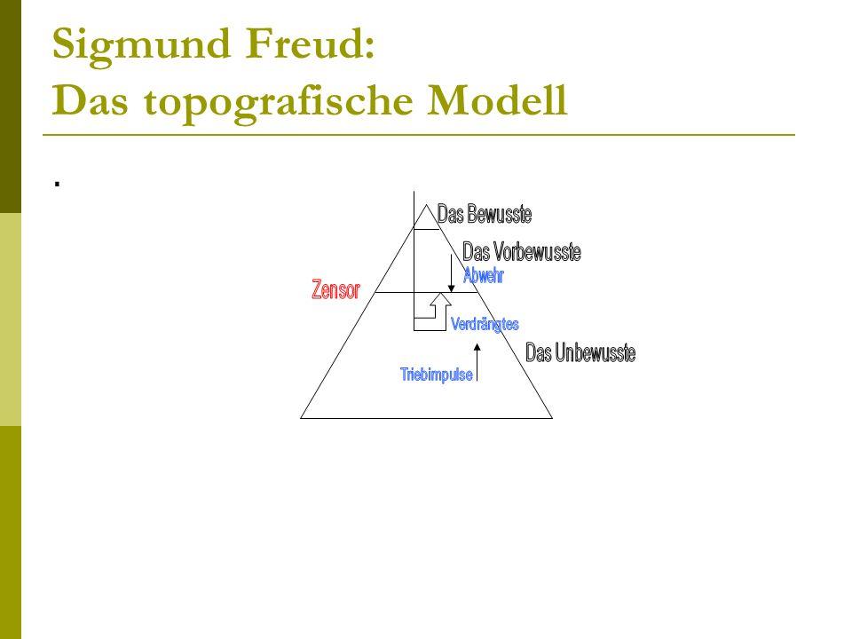 Sigmund Freud: Das topografische Modell.