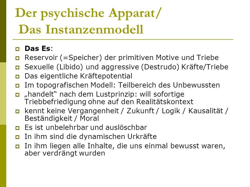 Der psychische Apparat/ Das Instanzenmodell Das Es: Reservoir (=Speicher) der primitiven Motive und Triebe Sexuelle (Libido) und aggressive (Destrudo)