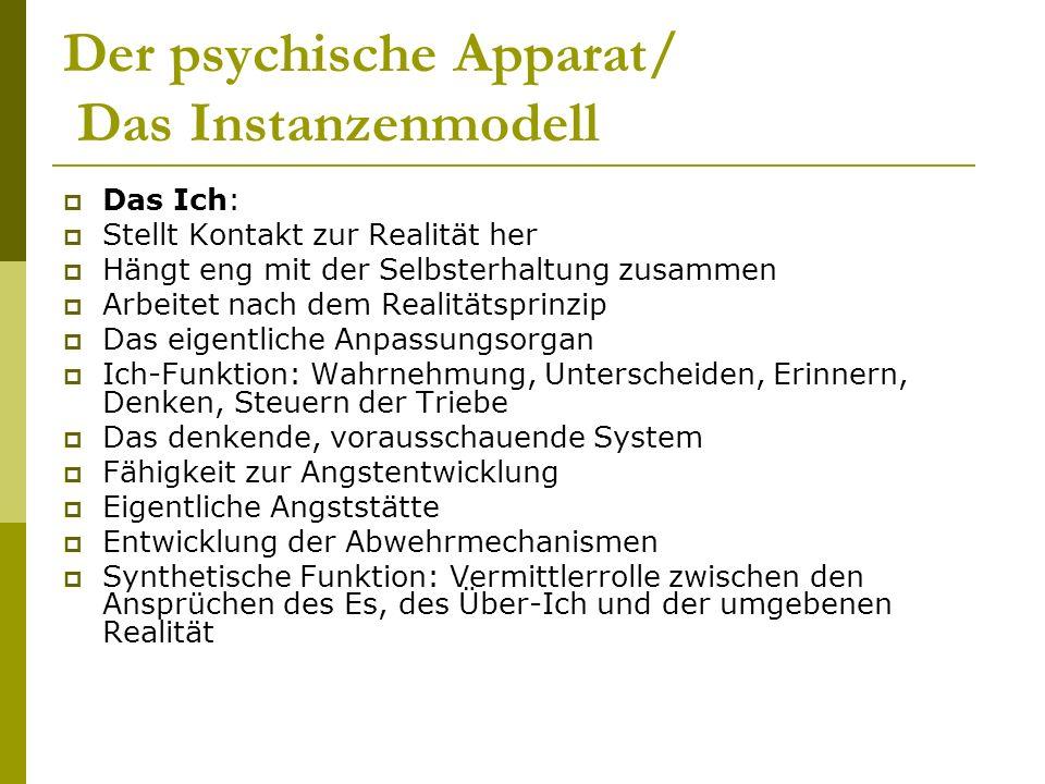 Der psychische Apparat/ Das Instanzenmodell Das Ich: Stellt Kontakt zur Realität her Hängt eng mit der Selbsterhaltung zusammen Arbeitet nach dem Real