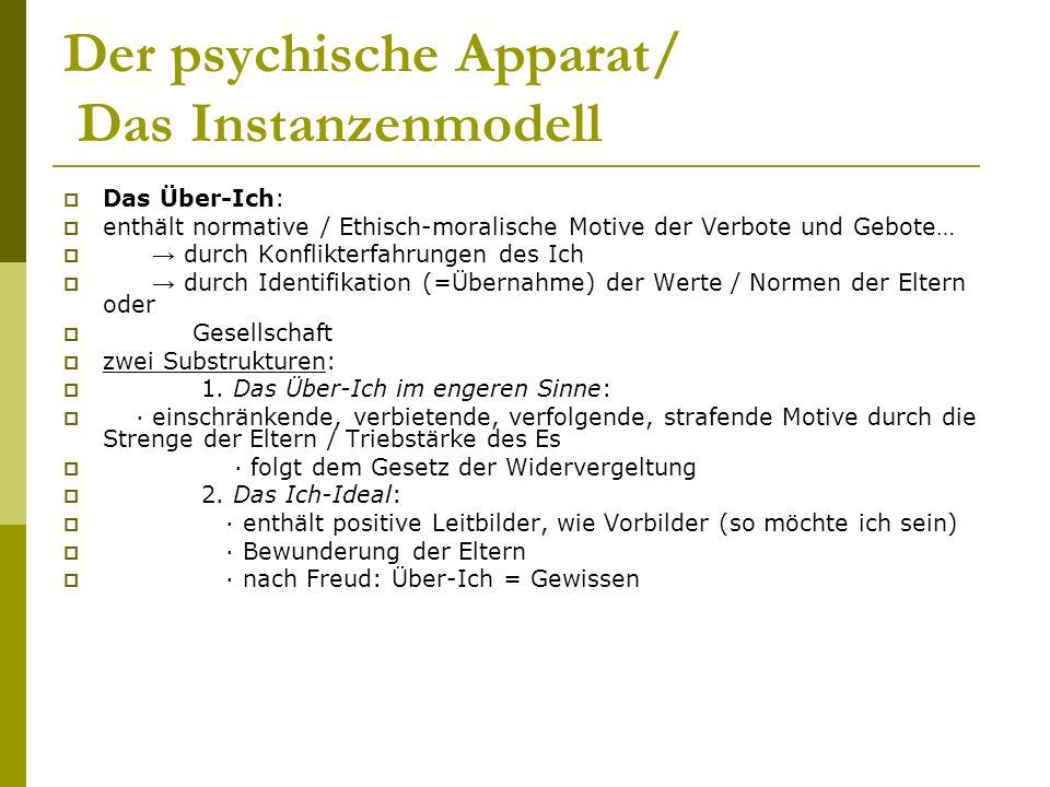 Der psychische Apparat/ Das Instanzenmodell Das Über-Ich: enthält normative / Ethisch-moralische Motive der Verbote und Gebote… durch Konflikterfahrun