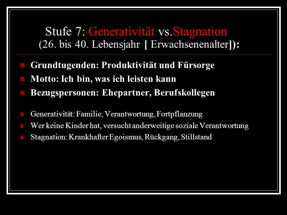 Stufe 6: Intimität vs. Isolierung (19. bis 25. Lebensjahr [fruehes Erwachsenalter ] ): Grundtugenden: Bindung und Liebe Motto: Ich bin, was ich für an