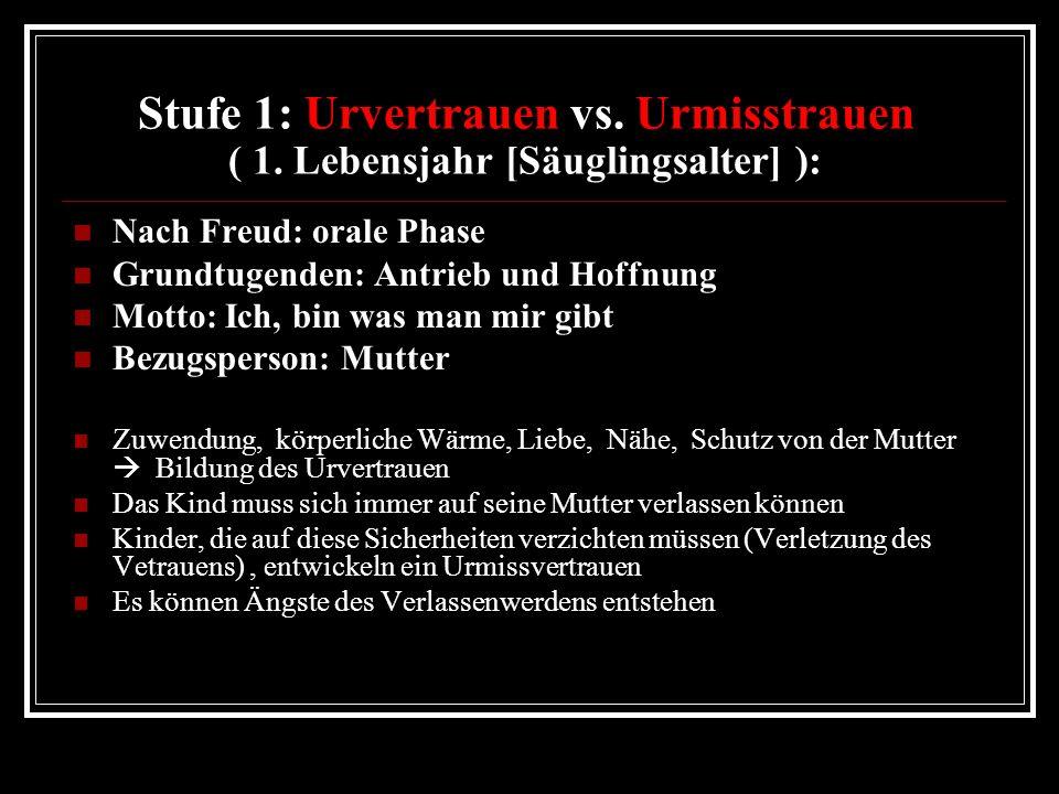 Stufe 1: Urvertrauen vs.Urmisstrauen ( 1.