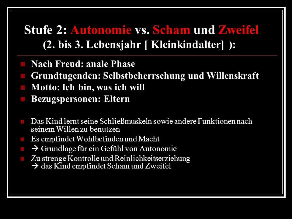 Stufe 2: Autonomie vs.