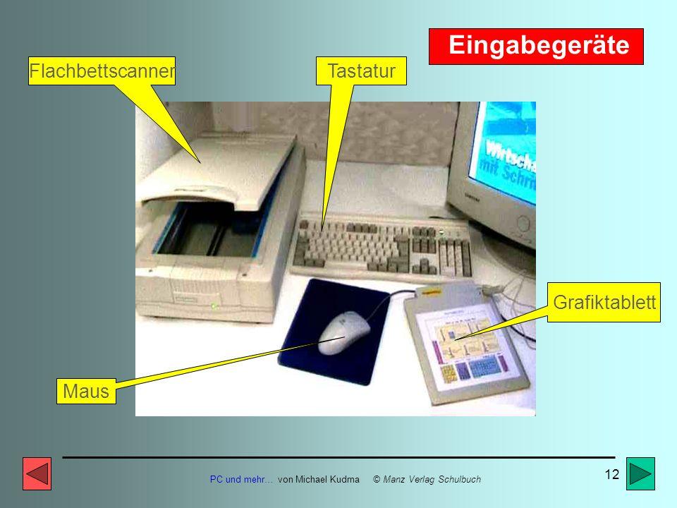 PC und mehr… von Michael Kudrna © Manz Verlag Schulbuch 11 Anschlüsse hinten können weiters sein: Scanneranschluss (an spezieller Steckkarte, an der p