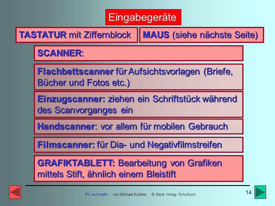 PC und mehr… von Michael Kudrna © Manz Verlag Schulbuch 13 Weitere Eingabegeräte Mobiltelefon (über Infrarot-Schnittstelle) Kartenscanner, z.B. für SI