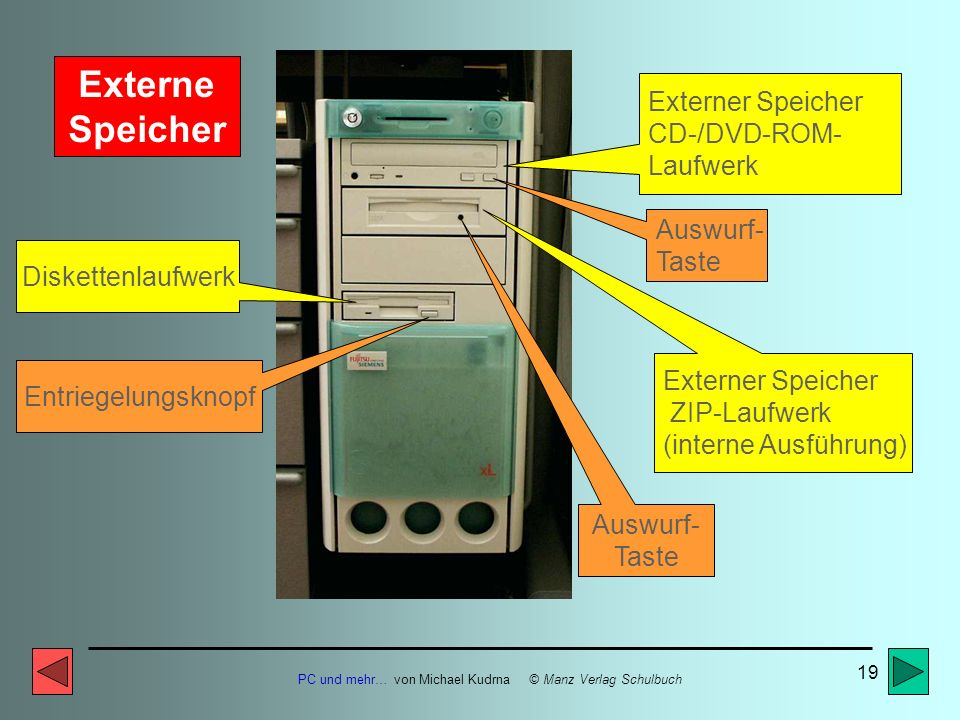 PC und mehr… von Michael Kudrna © Manz Verlag Schulbuch 18 Externer Speicher CD-ROM-Laufwerk Hauptschalter Aktivitätsanzeige des Festplattenspeichers
