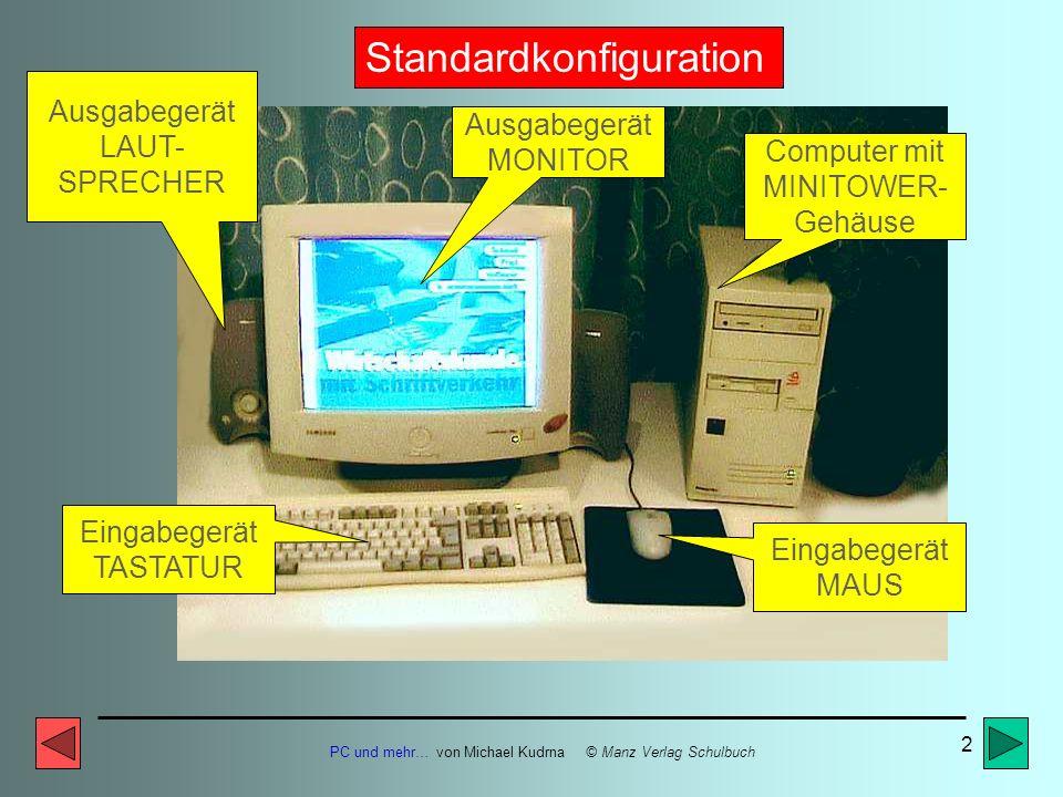PC und mehr… von Michael Kudrna © Manz Verlag Schulbuch 2 Ausgabegerät MONITOR Eingabegerät TASTATUR Eingabegerät MAUS Computer mit MINITOWER- Gehäuse Ausgabegerät LAUT- SPRECHER Standardkonfiguration