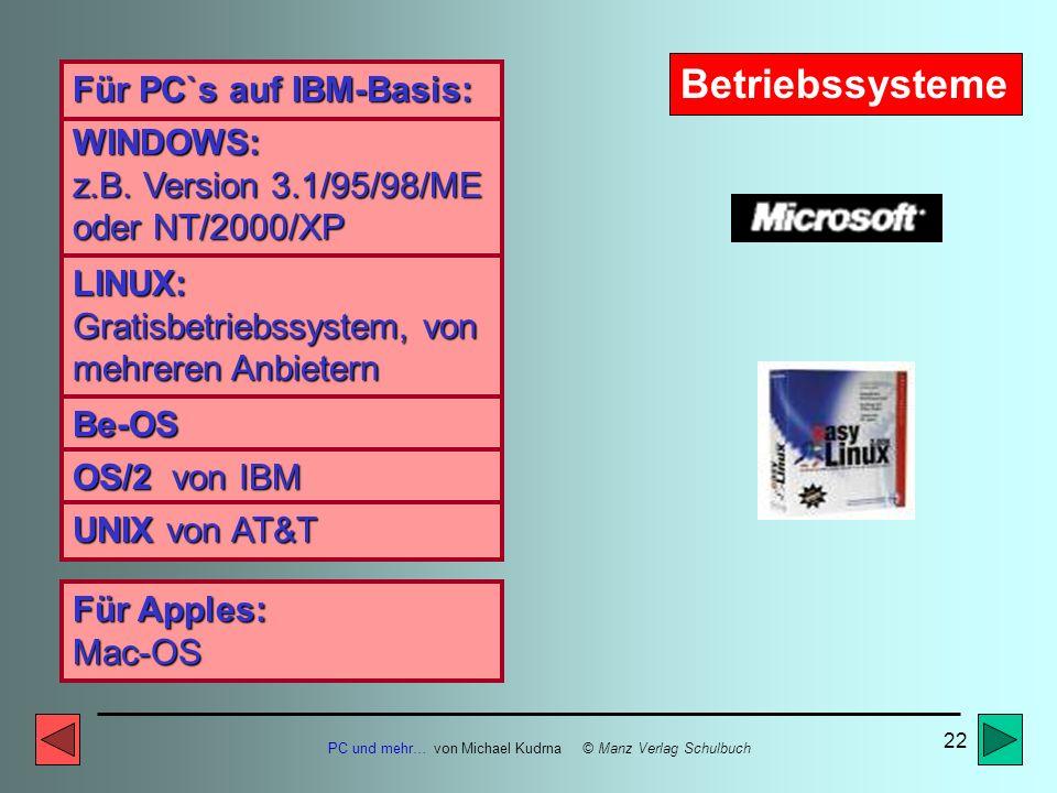 PC und mehr… von Michael Kudrna © Manz Verlag Schulbuch 21 Ausgabegeräte MONITOR (hier: Flachbildschirm mit Flüssigkristalltechnik LCD) DRUCKER (hier: