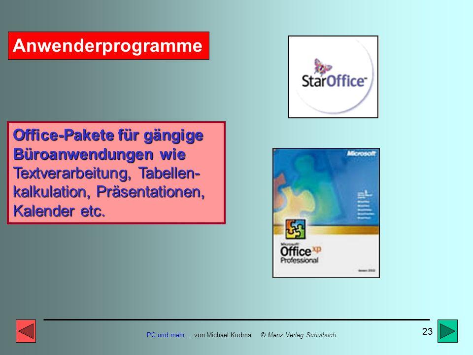 PC und mehr… von Michael Kudrna © Manz Verlag Schulbuch 22 Betriebssysteme WINDOWS: z.B. Version 3.1/95/98/ME oder NT/2000/XP LINUX: Gratisbetriebssys