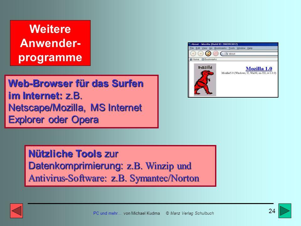 PC und mehr… von Michael Kudrna © Manz Verlag Schulbuch 23 Office-Pakete für gängige Büroanwendungen wie Textverarbeitung, Tabellen- kalkulation, Präs